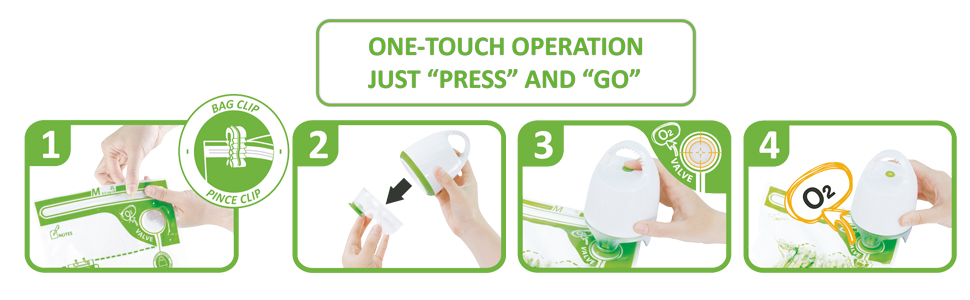 "One-Touch Operation Just ""Press"" and ""Go"""